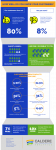 Caldere How Well Do You Know Your Customer infographic?