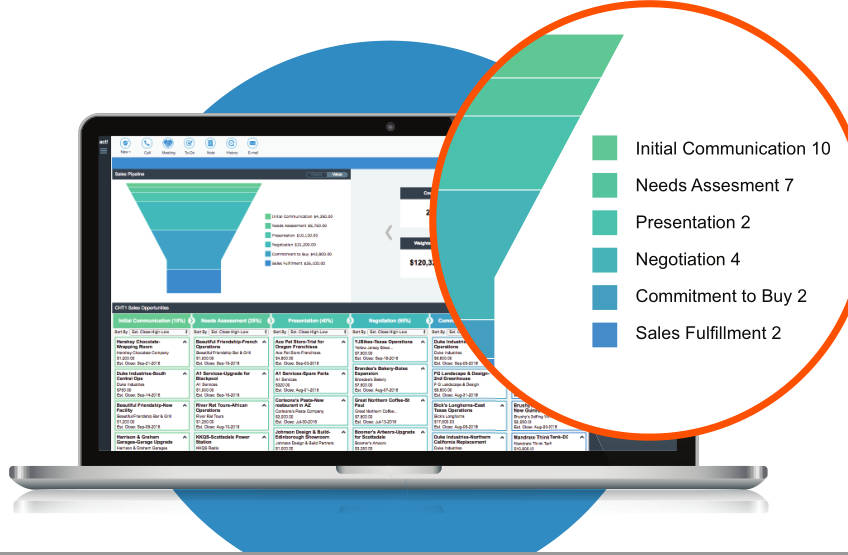 Caldere Act! Dynamic Sales Pipeline