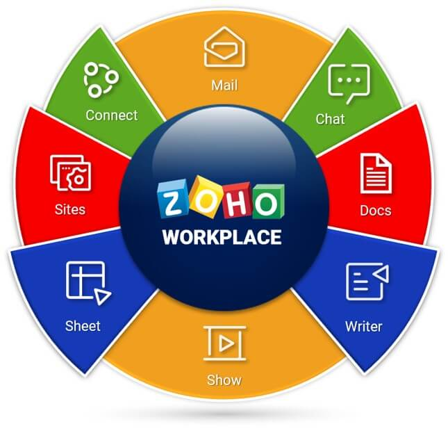 Zoho Workplace suite configured by Caldere.